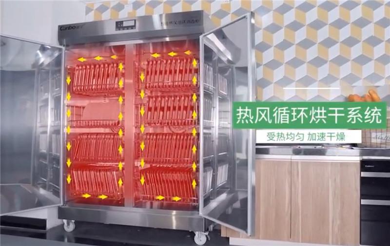四川热风循环高温消毒柜系列