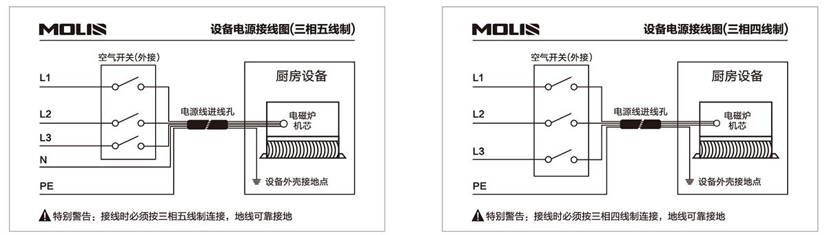 商用电磁炉接线说明
