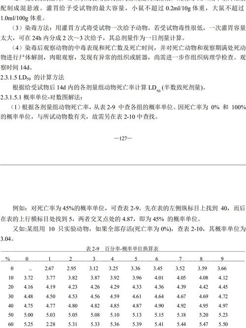 消毒技术规范报告