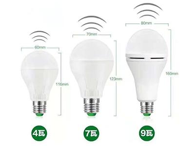 四川照明节能改造客户见证