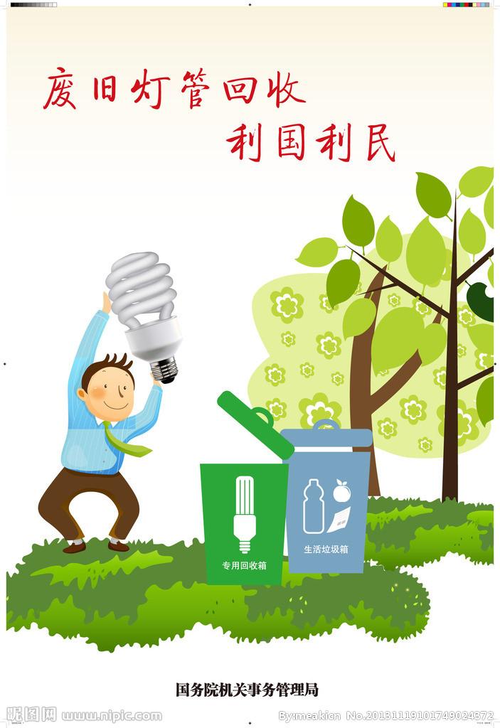 废旧物资回收的发展趋势