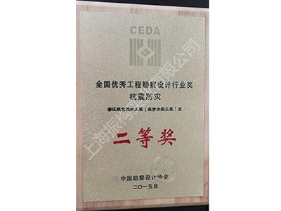 上海減震裝置制造公司榮譽證書