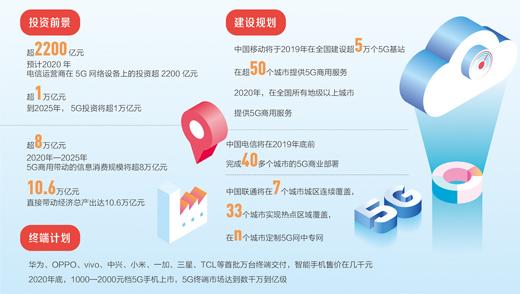 陕西食品包装袋厂家带你看看5G网络怎么搭建(产经观察)
