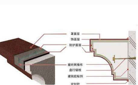 内外墙保温怎样施工呢?这些你必须知道的方法?