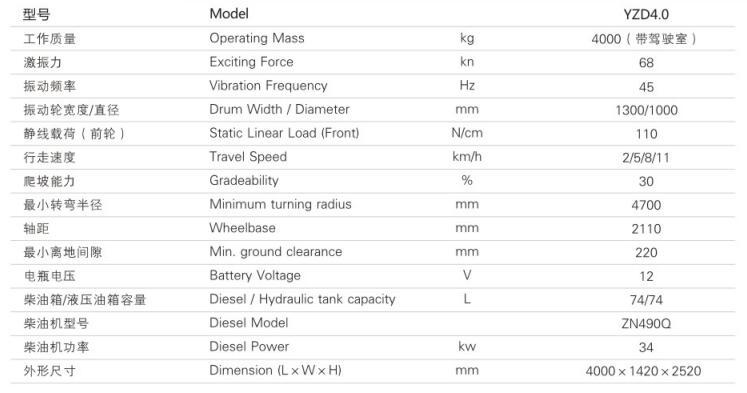 YZD4.0单钢轮震动压路机参数