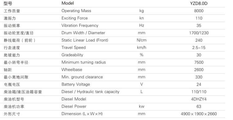 YZD8.0D单钢轮震动压路机参数