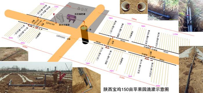 陕西节水灌溉技术专业,服务到位