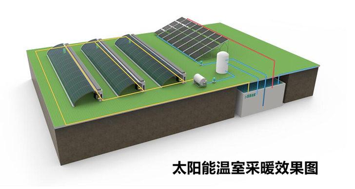 太阳能热水循环加温温室