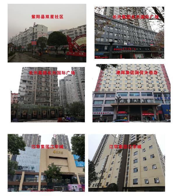 与紫阳县双星社区,长兴集团,建辉集团,江华集团合作的成功案例