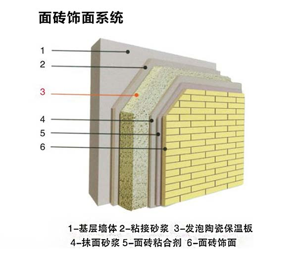 武汉泡沫陶瓷板