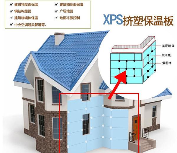 武汉XPS保温板