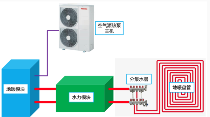 河南空气能热水器噪音大有什么好的解决方法吗?