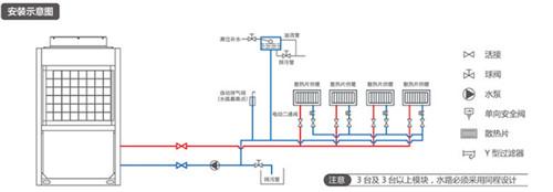 洛阳空气能采暖机代理