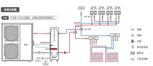 洛阳空气能采暖机批发