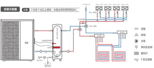 洛阳空气能采暖机价格