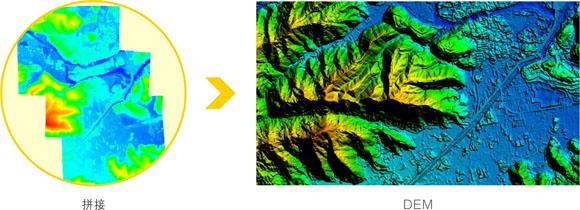 南方航測影像處理係統
