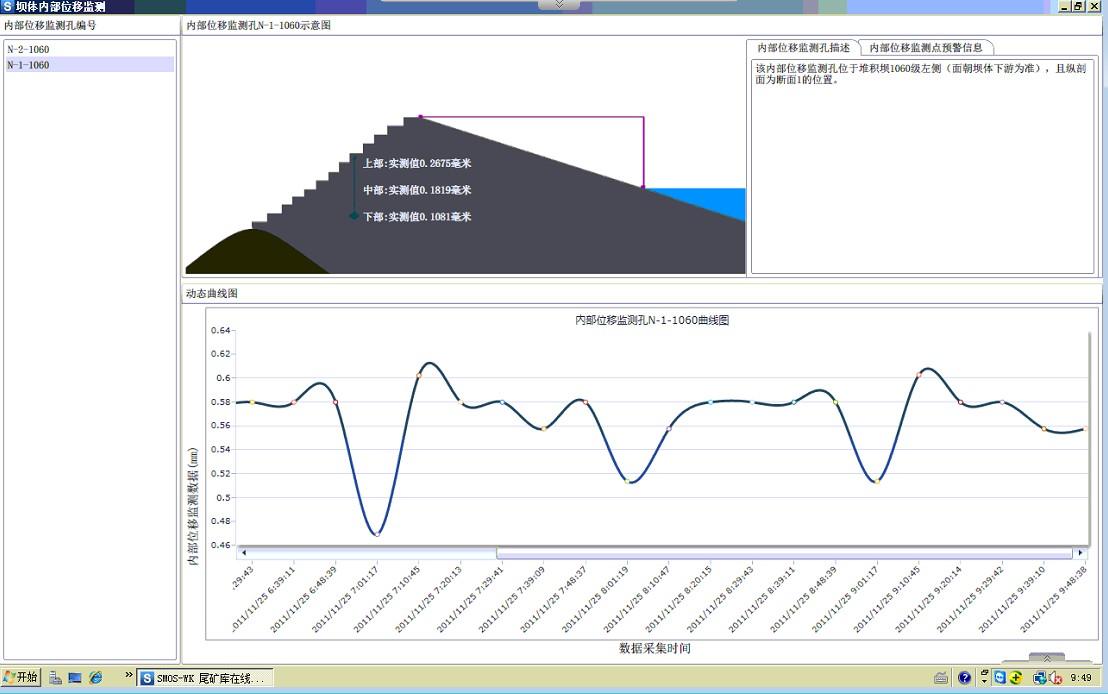 內部位移數據曲線