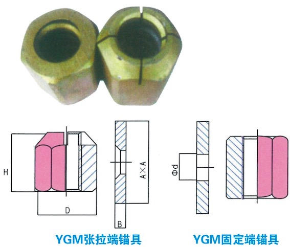 YGM型精轧螺纹钢筋锚具
