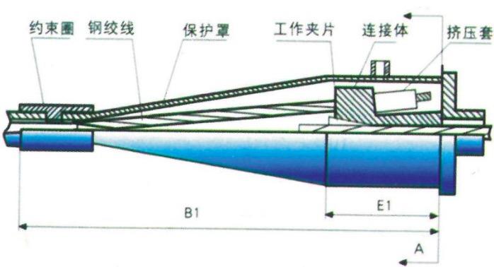 BM15L(13L)扁连接器