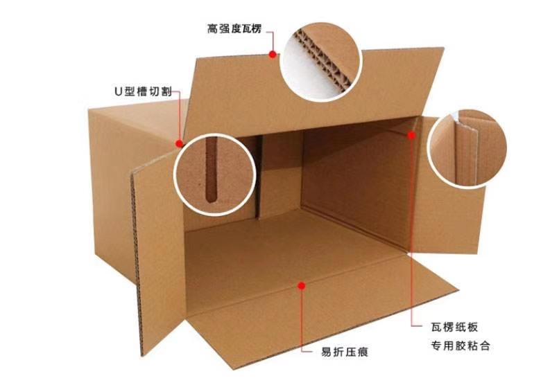 快递公司的纸箱多少钱一个