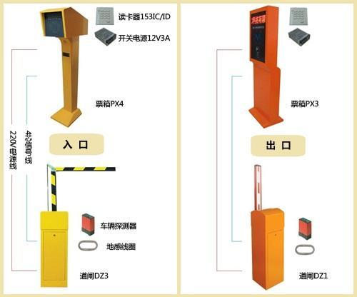 四川停车场管理系统