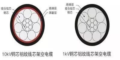 陕西耐火电缆