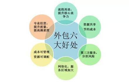 襄阳劳务派遣