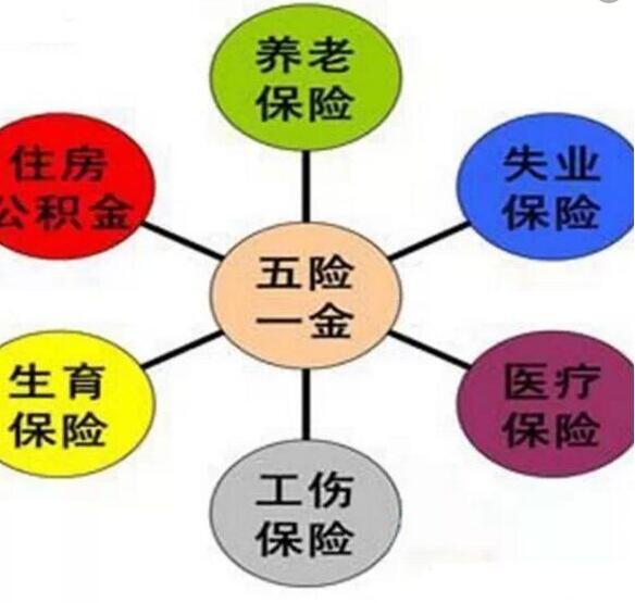 襄阳劳务外包公司