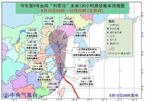 """台风""""利奇马""""有所减弱 将于11日在山东再次登陆"""