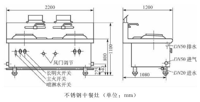 四川中餐灶的设计原理及结构