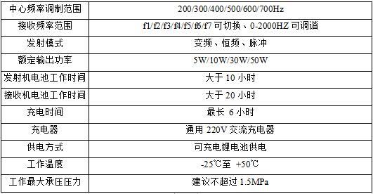 燃气PE管线定位仪设备公司