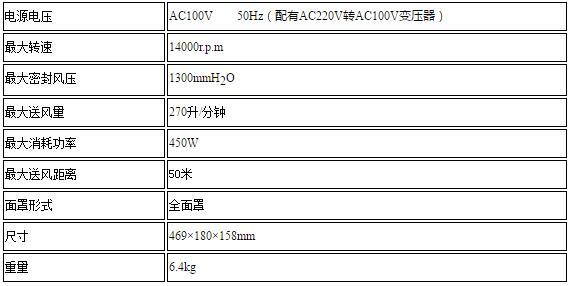 电动式长管送风呼吸器HM-12技术参数