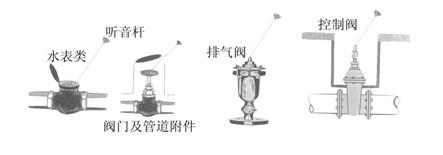 管道探测设备