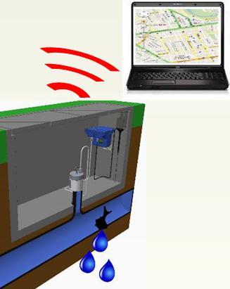 供水管网漏水监测物联网系统PermaNet+设备