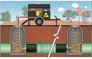 管道漏点定位检测