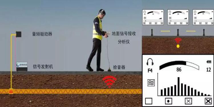 【记录】和时间赛跑的管畅人!高效精准的完成四川燃气PE管线探测应急任务!