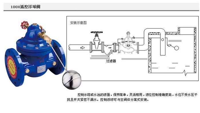 西宁水力控制阀型号尺寸