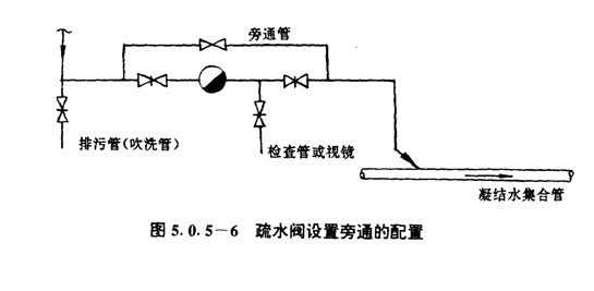 疏水阀系统
