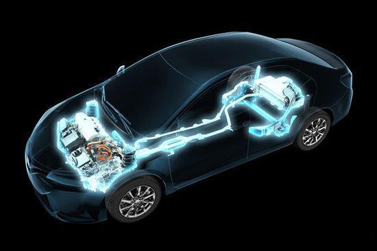 新能源汽车市场整体向好,全球转型是大势