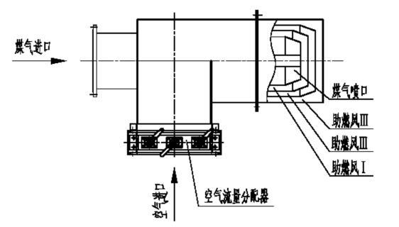 35t/h焦炉煤气锅炉低NOx燃烧方案
