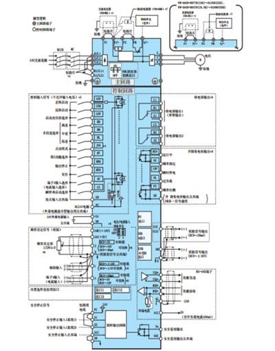 河南变频器厂家