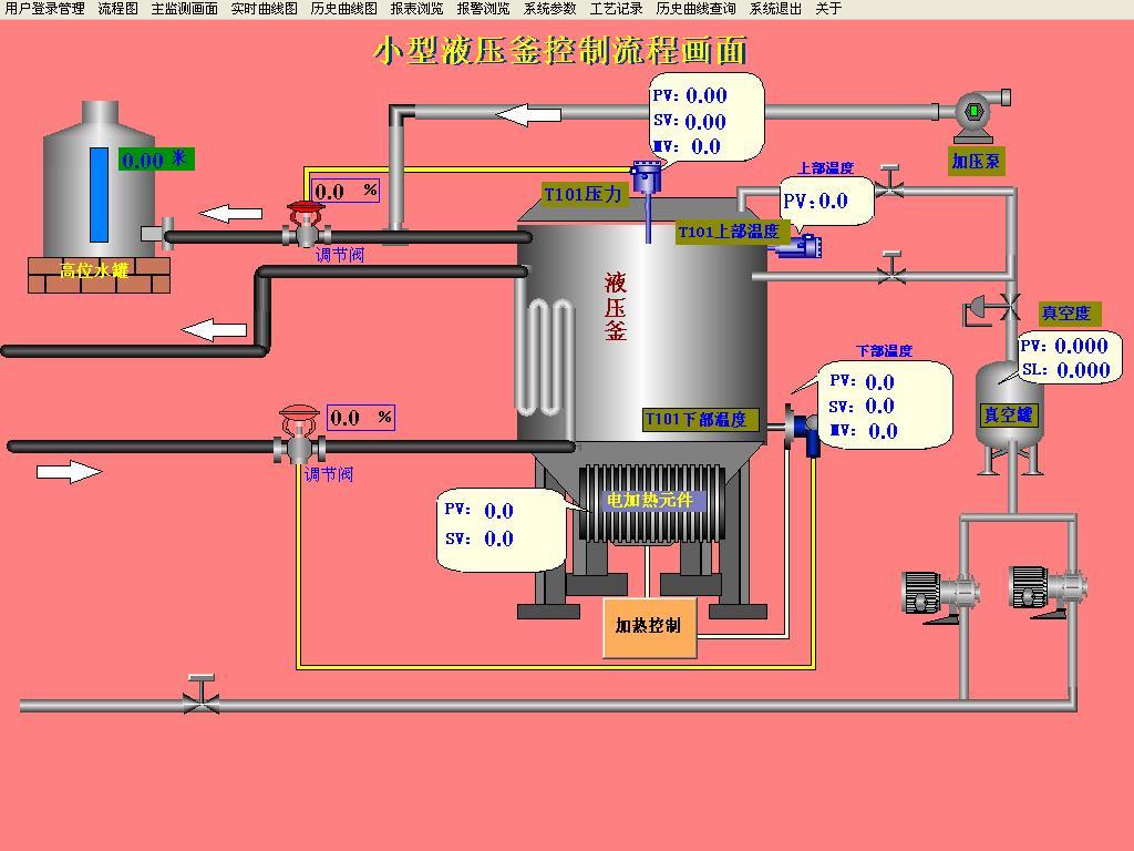 液压釜监控系统