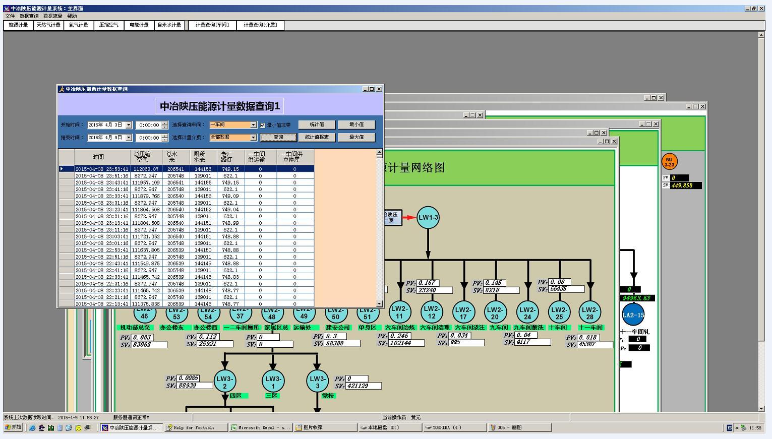 钾肥生产控制网络拓扑图