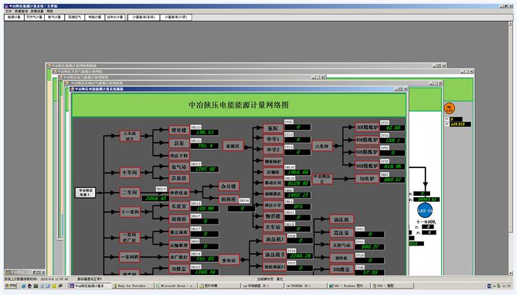 陕西物联网计量系统