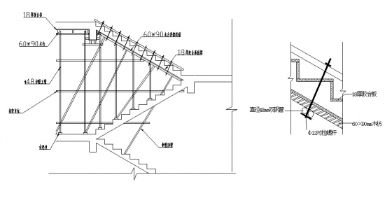 楼梯布局图