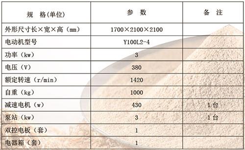 陕西畜牧机械研发