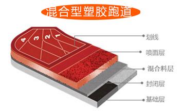 汉中塑胶跑道