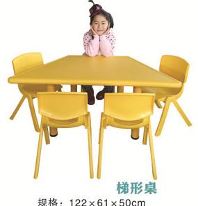 睿云锦小编带来幼儿家具材质的特点