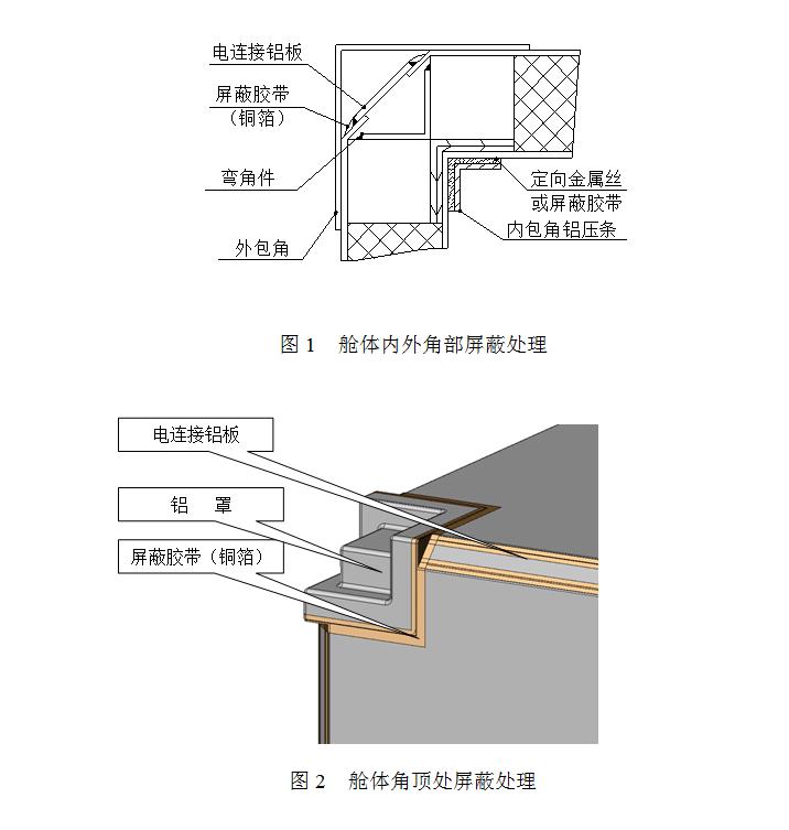 屏蔽方舱/电磁屏蔽方舱方案