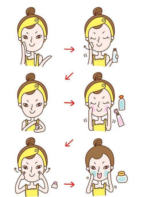 护肤品使用